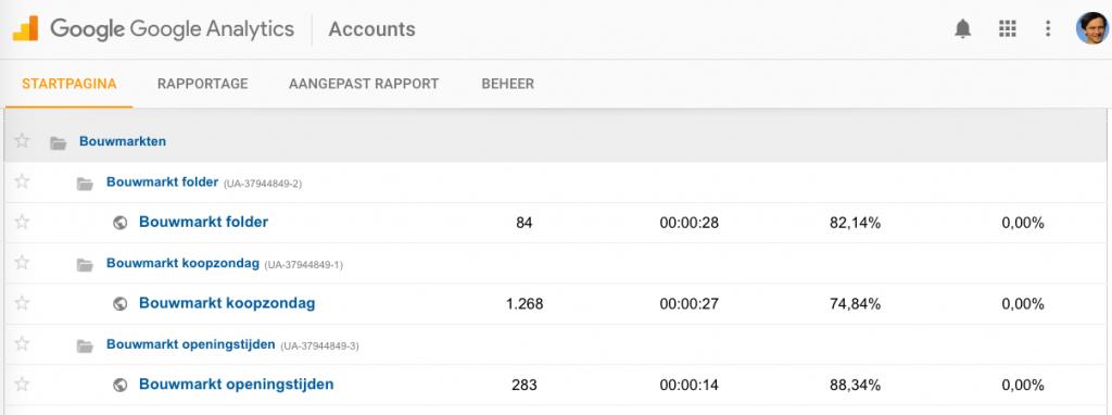 Stap 6 Voorbeeld van naamgeving Google Analytics account